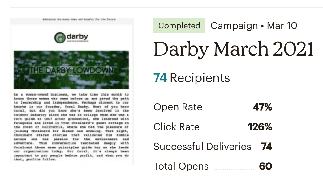 """Screenshot of reporting from Mailchimp for newsletter campaign showing open rate, click rate and delivery. Title of page says """"Darby March 2021""""."""